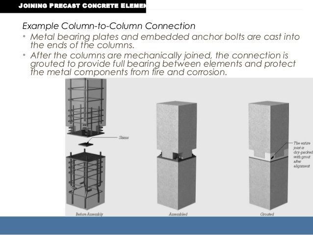 Example Column To Column Connection Metal Bearing Plates