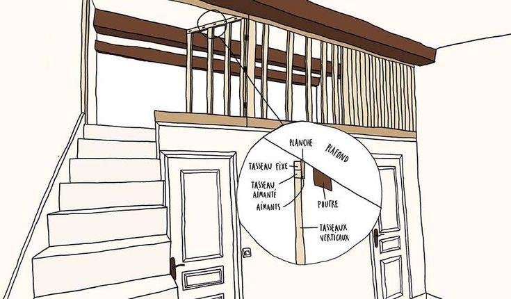 Mezzanine Combles Cocooning