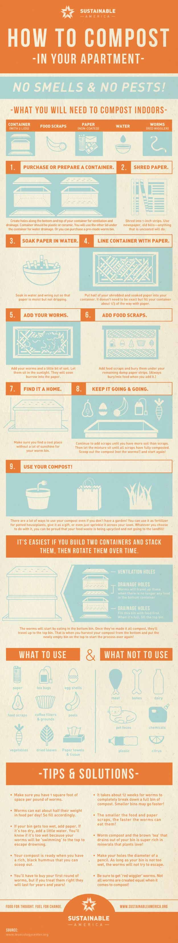 how to make a kitchen compost bin