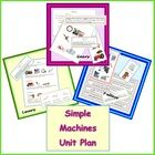 This is a five-lesson unit plan for grade 3 - 5 students which re-introduces the concepts of force, effort and load and develops them into group ac...$Machine United, Grade Science, Simple Machines, Lessons Plans, Classroom Science, Machine Science, United Plans, Science United, 3Rd Grade
