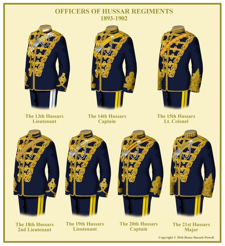 British; Hussar Officers' Uniforms 1893-1902