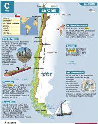 Le Chili - Mon Quotidien, le seul site d'information quotidienne pour les 10-14 ans !