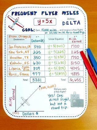 Přes 25 nejlepších nápadů na téma Plane Math na Pinterestu - free printable grid paper for math