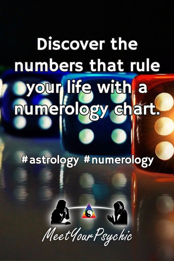 numerology online name