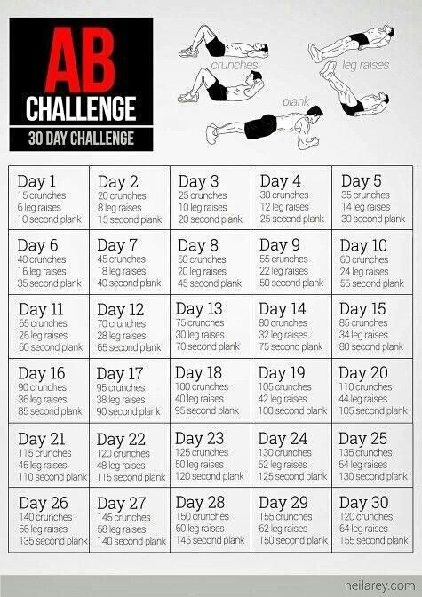 30 day Abs workout challenge - Doing this this month!