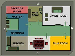 Bathroom Design Vastu Shastra best 25+ vastu shastra ideas on pinterest | feng shui tips, feng