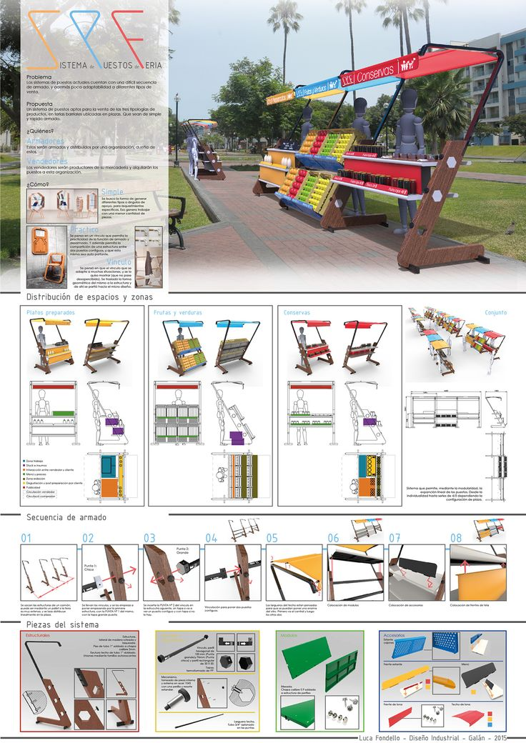 """Sistema de puestos de venta para plaza, que comparten estructuras y que con diferentes variaciones de ángulos y posiciones de las mesas de trabajo """"módulos"""", mas pocos accesorios específicos. Se pueda adaptar a diferentes productos a la venta."""
