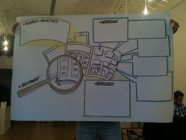 Workshop Template by Fräulein Schiller, via Flickr