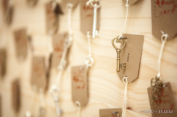 our heart's keys...