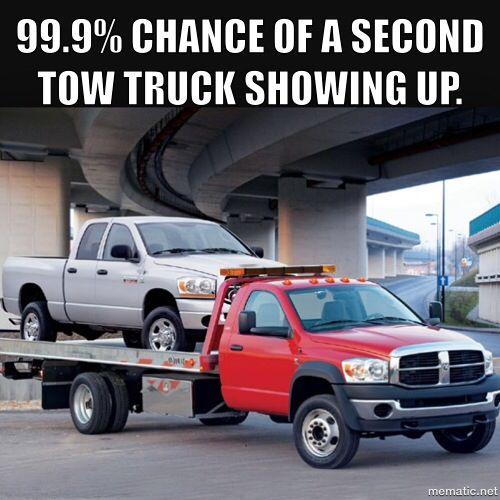 Dodge Ram Towing Mirrors Memes