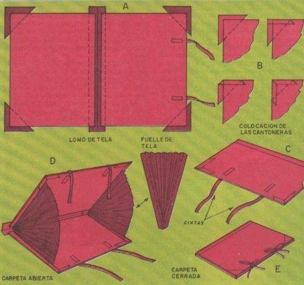 Manualidades » Hacer una carpeta de fuelle