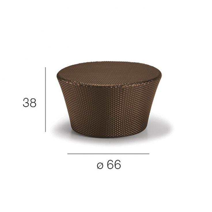"""Über 1.000 Ideen zu """"Hochwertige Gartenmöbel auf Pinterest ..."""