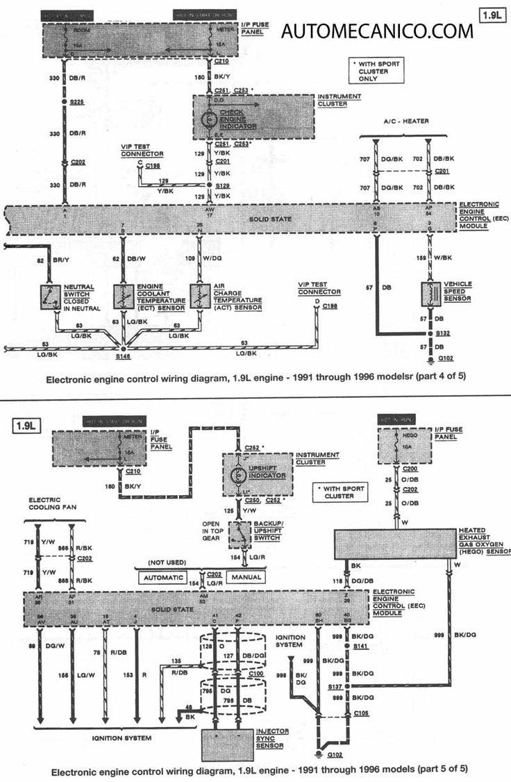 Fantastisch 2001 Ford Förster 4x4 Schaltplan Bilder - Der ...