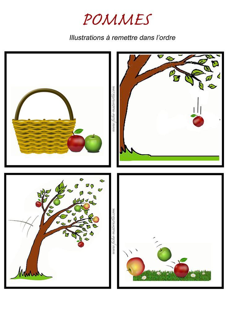 Gut bekannt Les 25 meilleures idées de la catégorie Thème de la pomme  QW59
