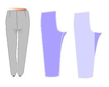 Исправление дефектов посадки брюк вызванных неправильной шириной изделия в верхней части: Если напряженные складки возникли под линией банта спереди или под линией сидения сзади, значит произошло обужение изделие в верхней части. Выпустите запас ткани по шаговому шву задних половинок брюк. При сильно выраженных заломах расширять приходится и переднюю половинку. А если запаса ткани окажется недостаточно, придется притачать дополнительный клин.