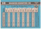 For Sale: 1990 Shawon Dunston #38 Bowman baseball card Chicago Cubs http://sprtz.us/CubsEBay