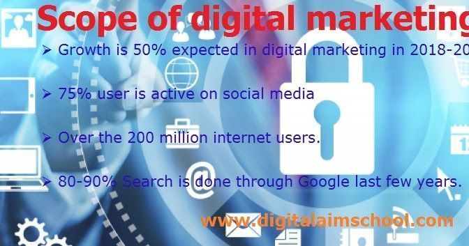 In this era we have to learn digital marketing that's why we have opened SEO training institute in Faridabad. This is the best Internet Marketing Training Institute. Today and past marketing has evolved based on what customer demand it's totally depend on customer nature. We can also check our history, you might be seen how to change marketing strategies over the time when customer listen radio then we called radio advertising. Next mostly used device is TV then most of companies promote