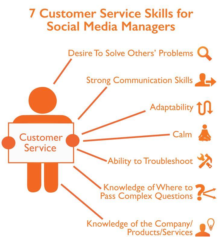 13 best Small Business images on Pinterest Small businesses - digital marketing job description