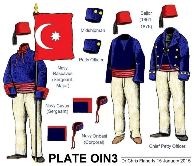 Ottoman Turkish Uniforms WW1 History First World War Militaria Turkey Wargaming Military Insignia Uniform Crimea Crimean - 1860 Ottoman Imperial Navy