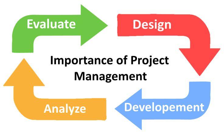 custom software development company in India #OpenSourceCompanyInIndia #SoftwareCompanyInIndia #CustomSoftwareCompanyIndia