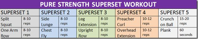 Pure strength supersets
