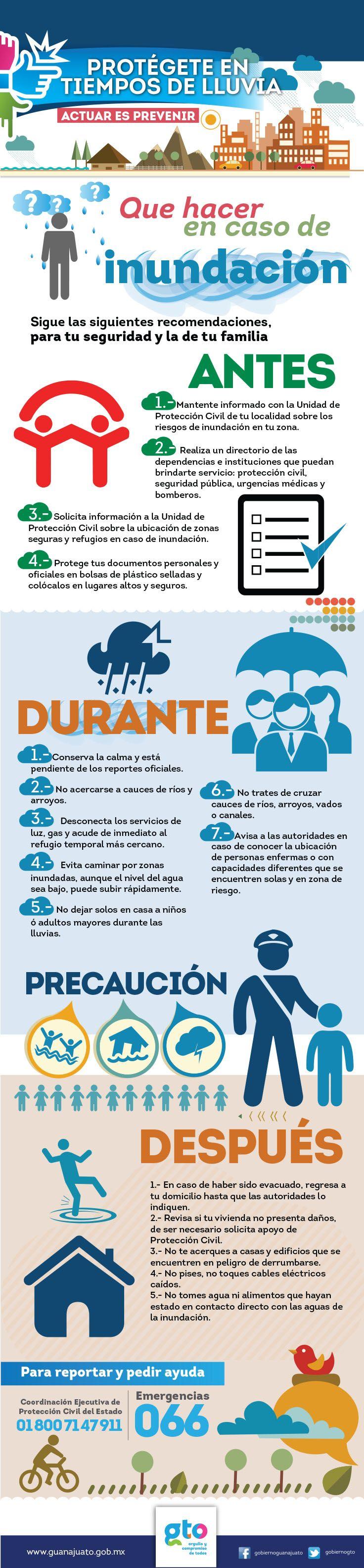 Protégete en tiempos de lluvia. Que hacer en caso de inundación. #Recomendaciones #Guanajuato #ImpulsoGto