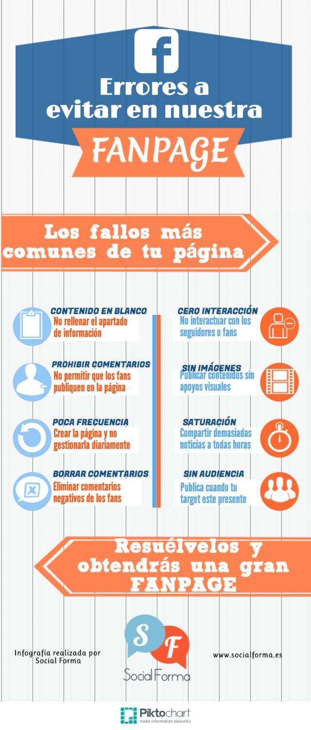 Errores a evitar en la Fan Page de FaceBook #infografia #infographic #socialmedia