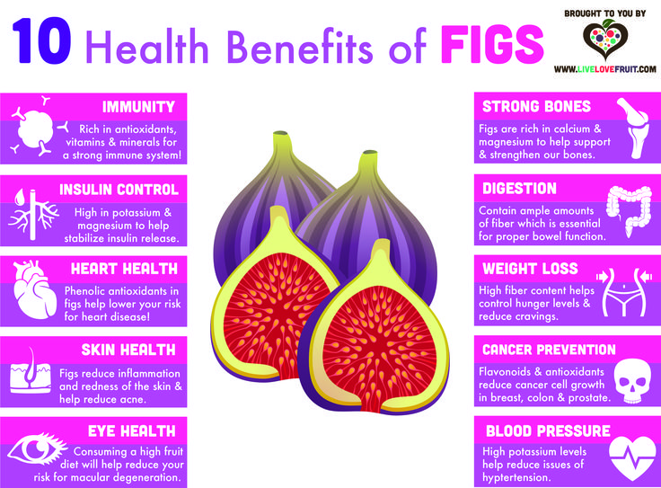 10 Health Benefits of Figs | Live Love Fruit