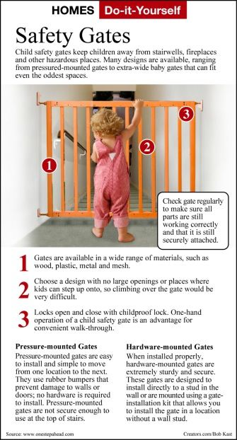 30 Best Childproofing Electrical Issues Images On