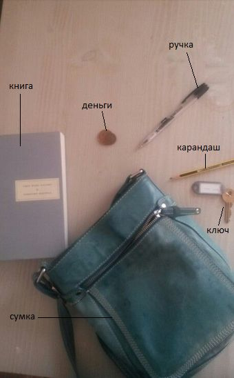 Russian Handbag Vocabulary. Visit www.russiancentre.co.uk for information on Russian group and individual courses.