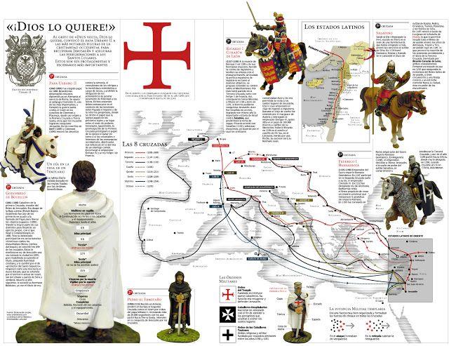 Infografía de la Historia de las Cruzadas (1095-1291).
