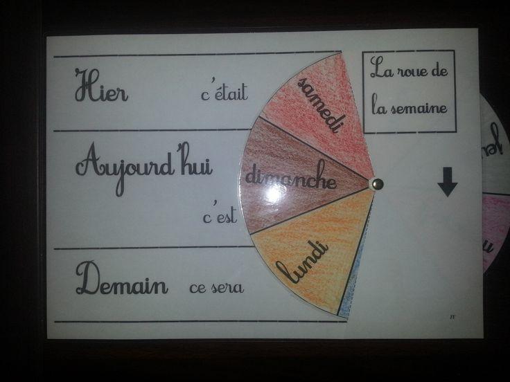 Apprendre l 'heure .Plastifié pour pouvoir modifier l'heure avec les aiguilles .   L'horloge de la semaine.  ( http://jt44.free.fr/stu/s.htm)  . jours de la semaine arabe/français.(chaque jours l'enfant doit changer les vêtements des personnages.)