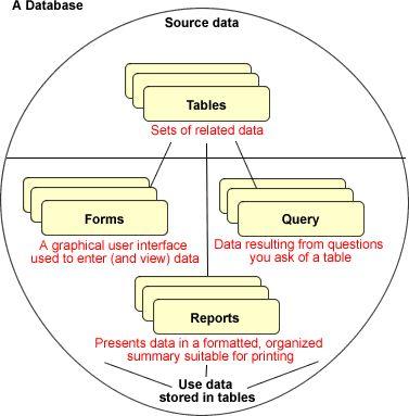 Compact and Repair Utility to Repair MDB Files