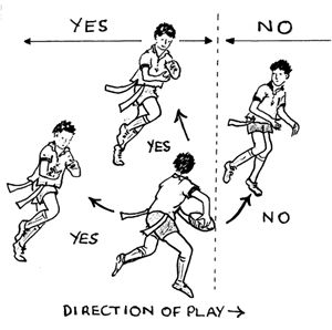 Tag Rugby - The Rules for Tag Rugby