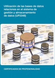 UF0348 - UTILIZACIÓN DE LAS BASES DE DATOS RELACIONALES EN EL SISTEMA DE GESTIÓN Y ALMACENAMIENTO DE