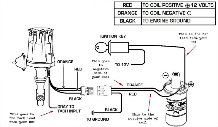 23 Complex Wiring Diagram Online For You