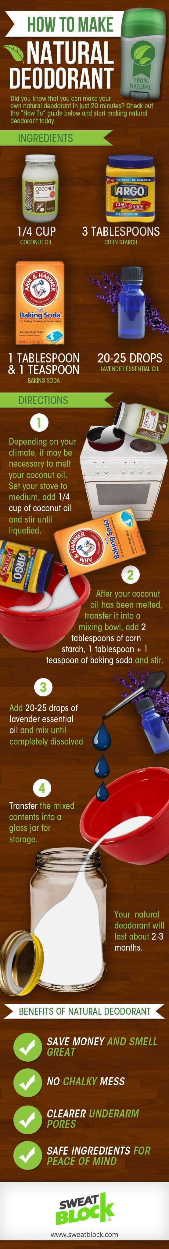 "Did you know that you can make your own natural deodorant in just 20 minutes? Check out the ""How To"" guide below and start making natural deodorant today. Source:http://www.sweatblock.com/"