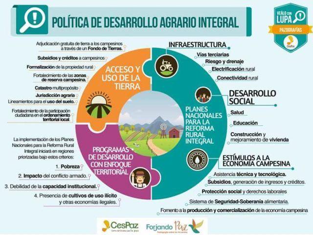 ACUERDO DESARROLLO AGRARIO