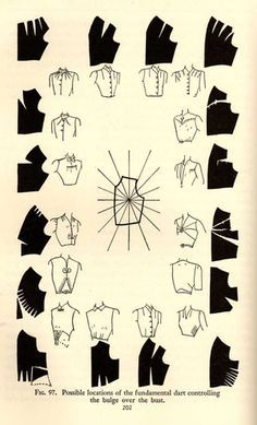 Dart ManipulationMabel Erwin 'Practical Dress Design' (1940) p.202