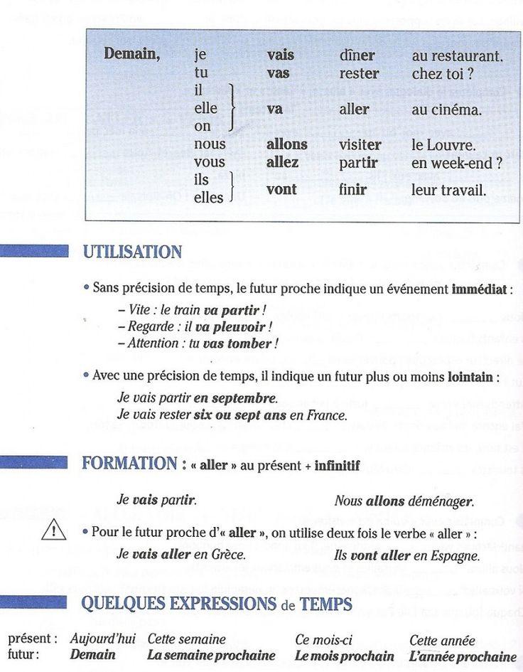 essayer futur proche La conjugaison du verbe essayer - conjuguertranslate this pagela conjugaison du verbe essayer sa définition et ses synonymes conjuguer le verbe essayer à.