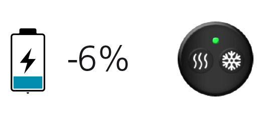 MIT DEM KLÖBER KLIMASTUHL ENERGIE SPAREN UND KOSTEN SENKEN.  Die Klimafunktion am Bürostuhl kann den Energieverbrauch am Arbeitsplatz positiv beeinflussen. Denn im Büro zählt jedes Grad. Wird die Raumtemperatur während der Heizperiode nur um 1 Grad gesenkt, mindert das die Heizkosten um 6 %. Im Sommer spart jedes Grad, um welches die Klimaanlage höher eingestellt ist, rund 4 % elektrische Energie*. Die Energie für die Heizung oder Lüftung im Bürostuhl wirkt im Vergleich dazu...