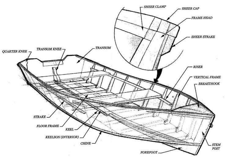 Image Result For Boat Frame Parts