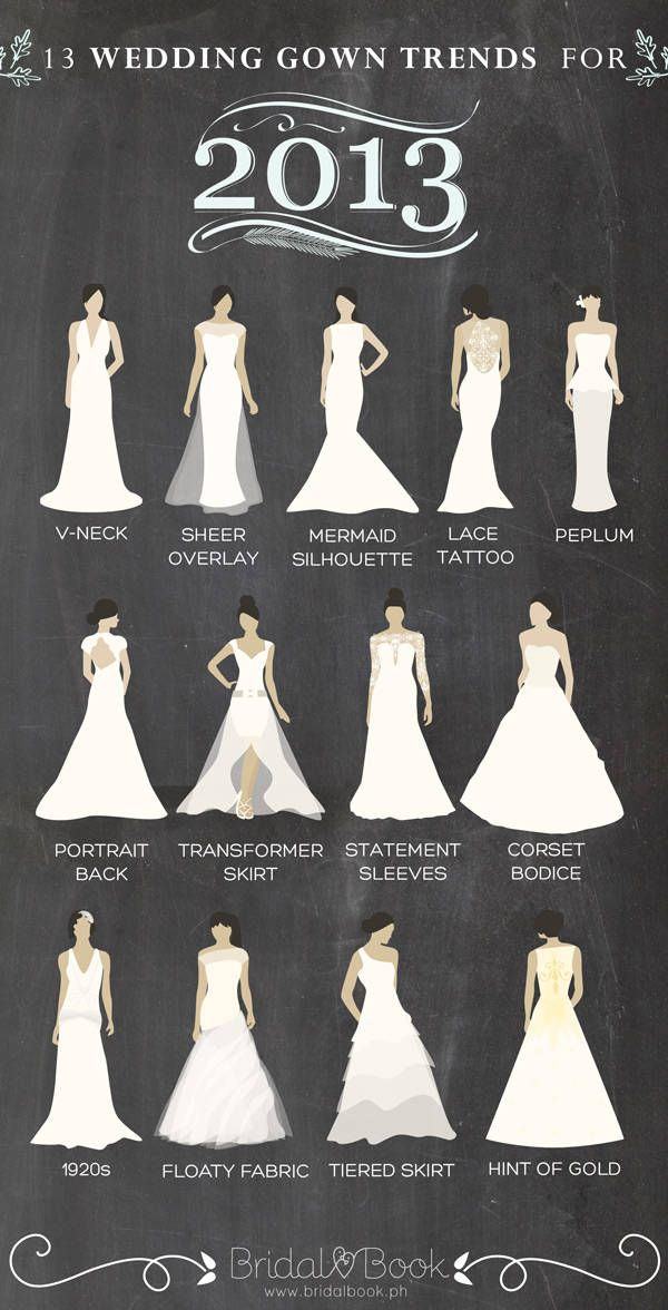 BridalBook_Infographic_Wedding_Gowns_Trends_HiRES.jpg