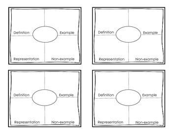 Math Vocabulary Graphic Organizer {Interactive Notebooks} FREE