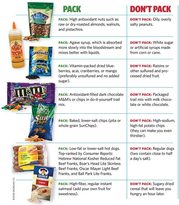 Camp food do's and don'ts