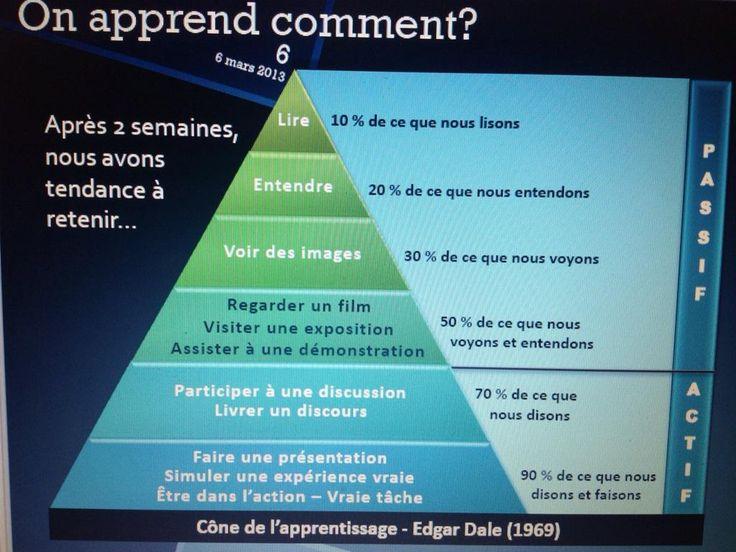 Rt@Gaetan_PME: L'apprentissage! #clair2015
