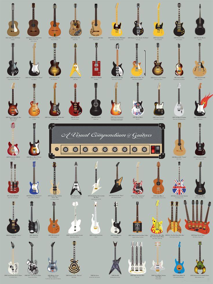 _ guitars is my world _