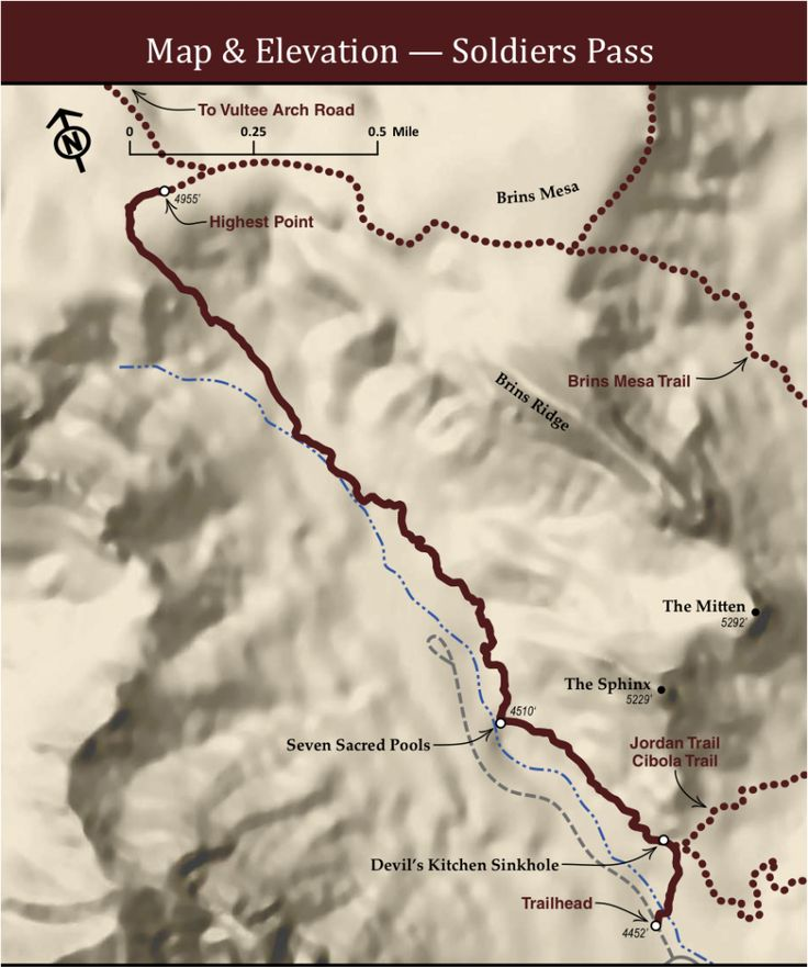 Soldiers Pass Sedona Trail map