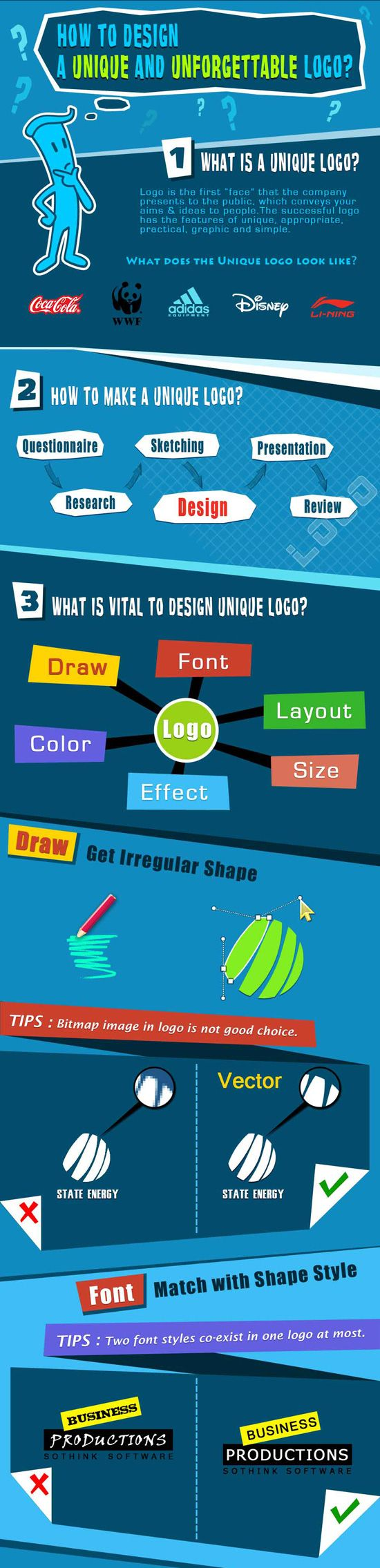 How To Design A Unique And Unforgettable Logo