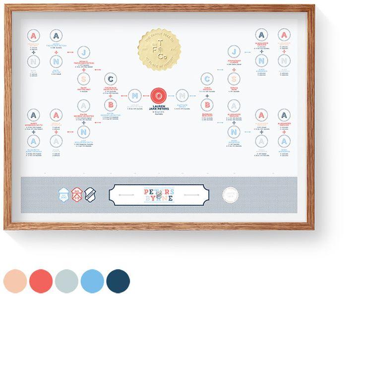 MONOGRAM - 5 Gen | The Family Tree Co.